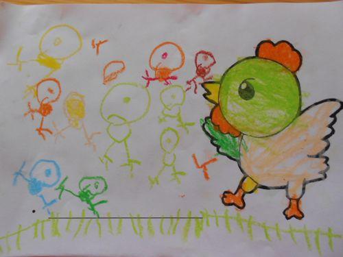 小鸟儿童画范画