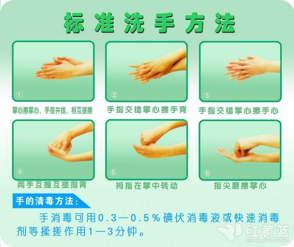 小班洗手步骤图