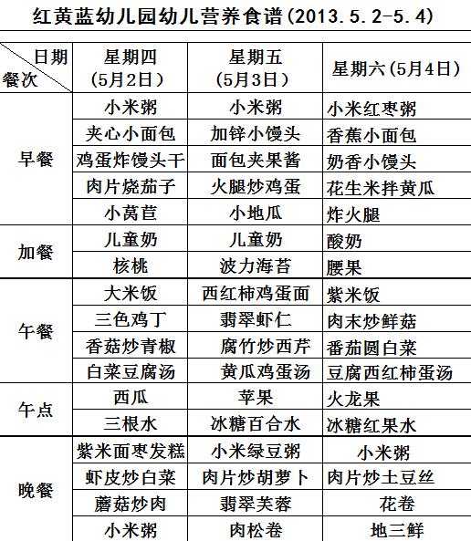 威县红黄蓝仲夷双语幼儿园幼儿营养食谱