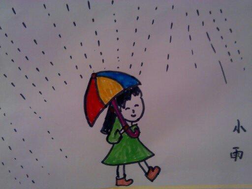 下雨的情景简笔画