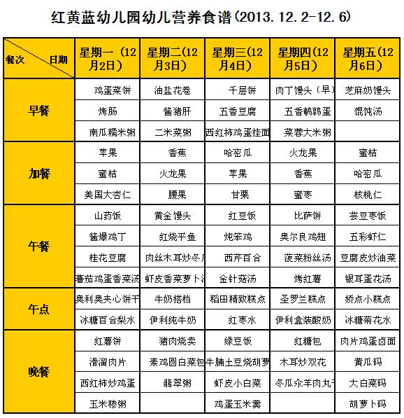 2013.12.2-12.6幼儿园营养食谱