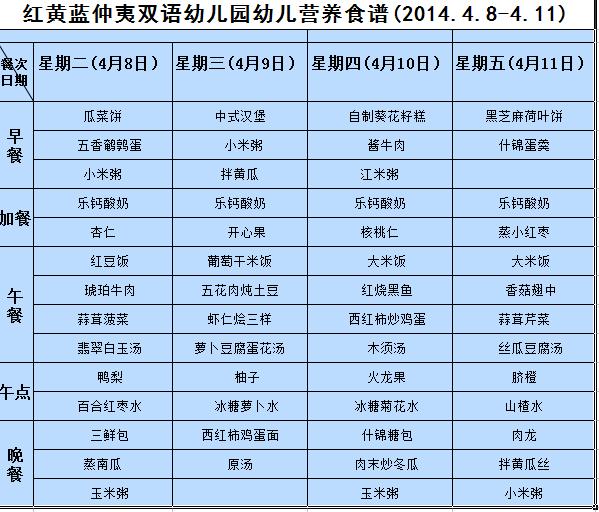 红黄蓝仲夷双语幼儿园幼儿营养食谱(2014.4.8-4.11)