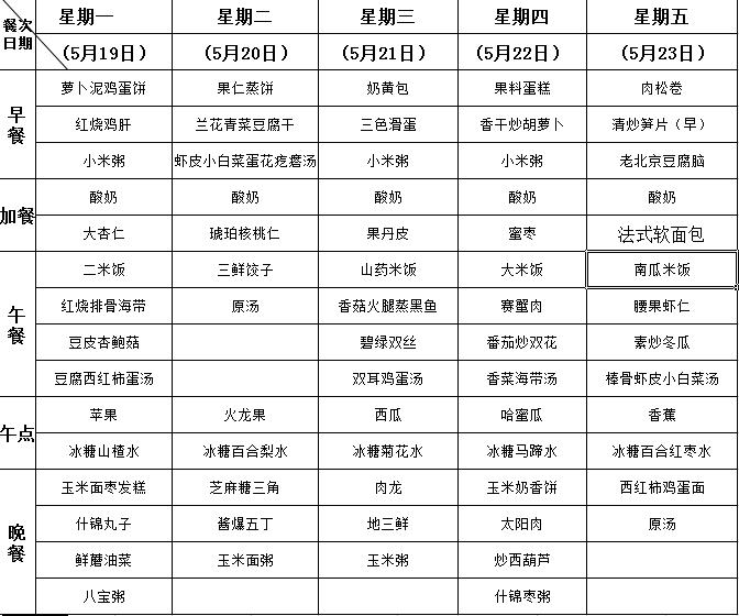 北京市红黄蓝幼儿园幼儿营养食谱(2014.5.19-5.23)
